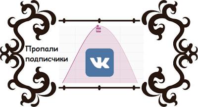 Списали подписчиков в группе Вконтакте