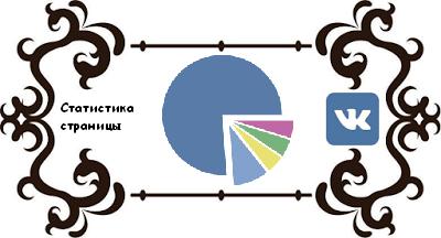 Как посмотреть статистику страницы Вконтакте
